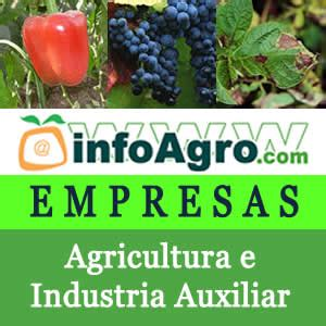 Directorio de Empresas Agrícolas y listados de empresas de ...