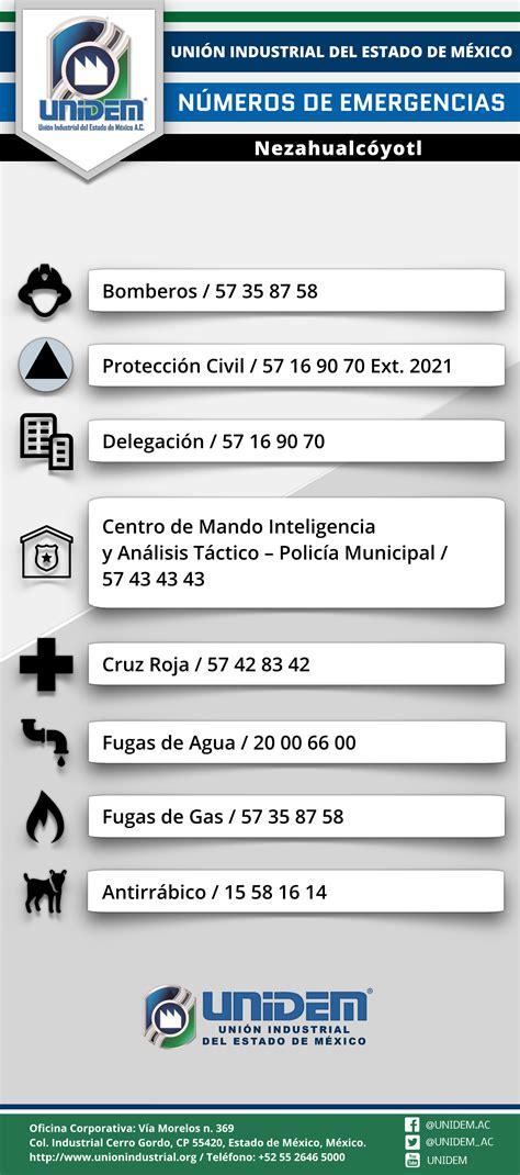 DIRECTORIO TELEFONICO DE NUMEROS DE EMERGENCIA ...