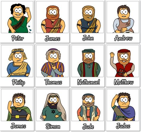 disciples see jesus after death clipart 20 free Cliparts ...