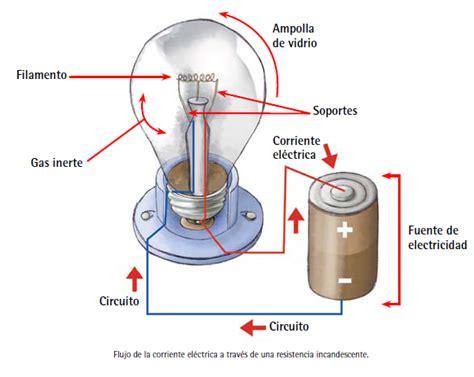Discover Physiks: 25 LA CORRIENTE ELÉCTRICA