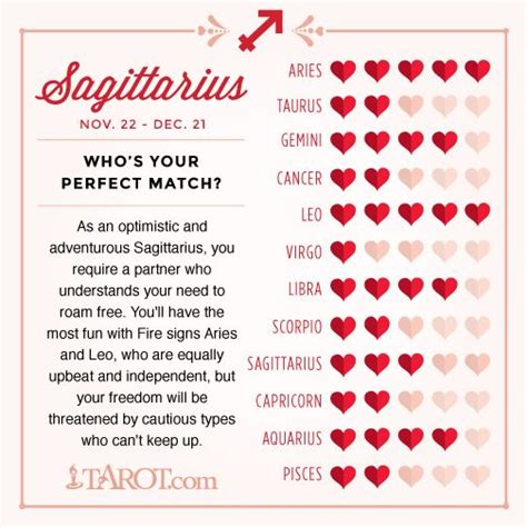 Discover the best and worst love matches for your zodiac ...
