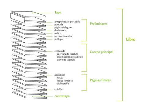 Diseño editorial: elementos de un libro   Bibliopos ...