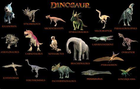 Disney Dinosaur: Species Graph by codylake on DeviantArt