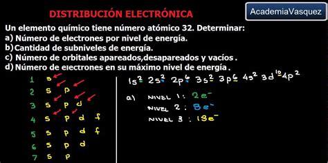 Distribución electrónica: Ejercicio 1   YouTube