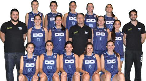 Distrito Olímpico revoluciona el baloncesto femenino en ...