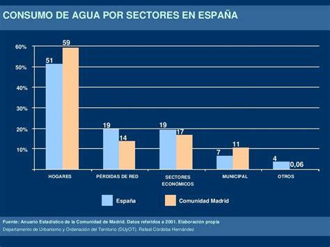Documentación gráfica sobre sostenibilidad    Agua ...
