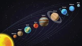 Documental De La ViDa   El Sistema Solar | Documentales de ...