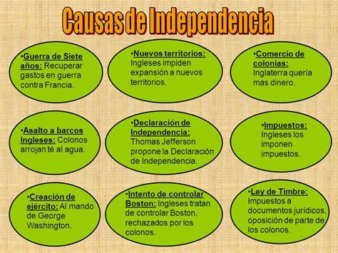Documento de declaracion de independencia estados unidos pdf