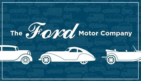 Does Ford Belong In Your Portfolio?   Ford Motor Company ...
