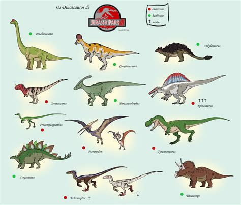 Doesn't Anyone Watch Jurassic Park? | Carolyn s Online ...