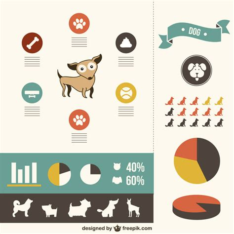 Dogs infographic Vector | Free Download