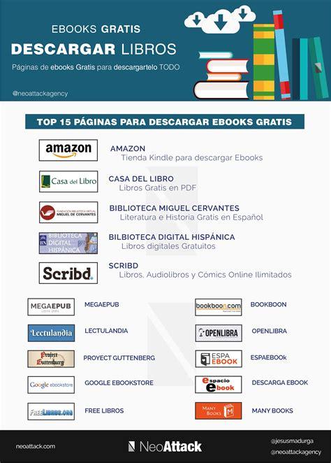 ¿Dónde Descargar Ebooks Gratis PDF en Español?  〖NeoAttack ...