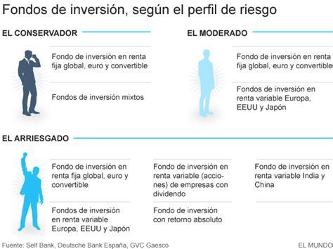 ¿Dónde invertir si eres un particular? | Economía | EL MUNDO