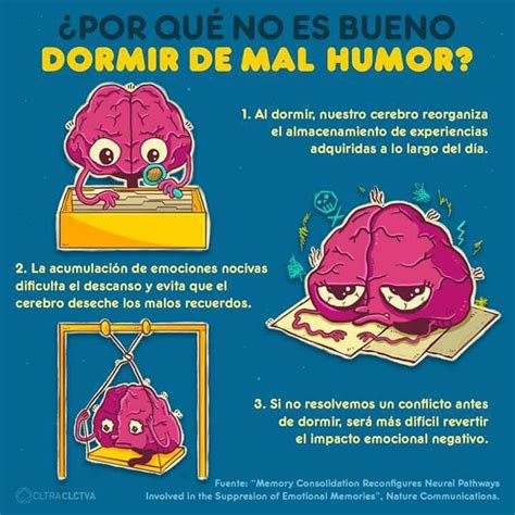 Dormir de mal humor es malo | Temas de psicologia, Datos ...