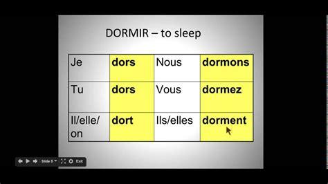 Dormir, Sortir, Servir, Partir conjugations   YouTube