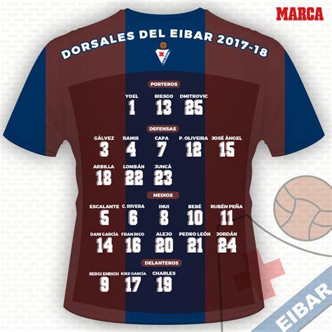Dorsales de la plantilla del Eibar para la temporada 2017 ...
