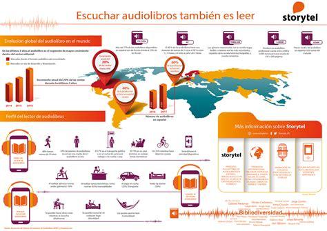 Dosdoce.com Audiolibros en español   Dosdoce.com