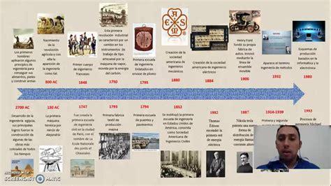 [Download 28+] Download Antecedentes Historicos De La ...