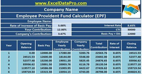 Download Employee Provident Fund Calculator Excel Template ...
