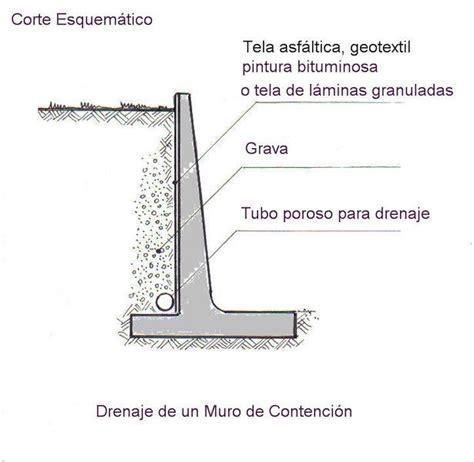 Drenaje de un muro de contención | Muros de contención de ...