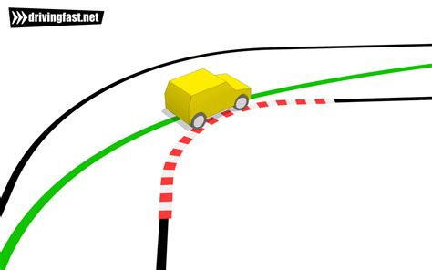 Driving the racing line: turn in, apex, exit   Drivingfast.net