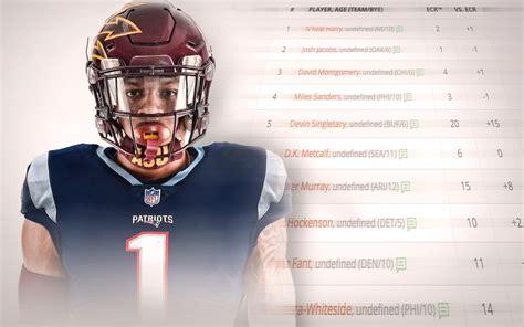 Dynasty Rookie Rankings 2019 Fantasy Football