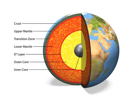 Earth s core is two years younger than the crust, say ...