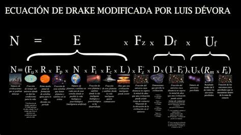 Ecuación de Drake modificada por Luis Dévora   YouTube