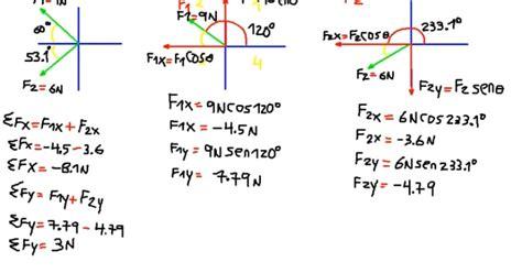 Ecuaciones Diferenciales   Física Mecánica y Mas: Fuerza e ...