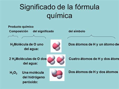 Ecuaciones químicas y Reacciones   Monografias.com