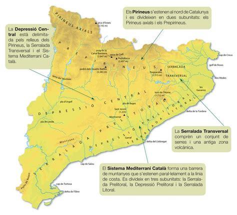 ..edu365.cat. El relleu de Catalunya.Tipus de paisatge ...