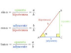 EDUBLOG DE MATEMÁTICAS. : Funciones trigonométricas ...