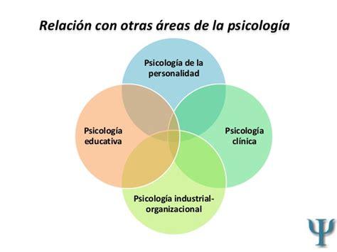 EDUCACIÓN CONCIENCIA 3: CURSO: PSICOLOGÍA DEL APRENDIZAJE ...