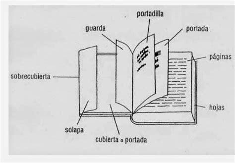 EDUCACION INICIAL UNT: EL LIBRO Y SUS PARTES