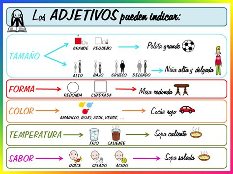 educarte.educarse: SUSTANTIVOS, ADJETIVOS Y VERBOS