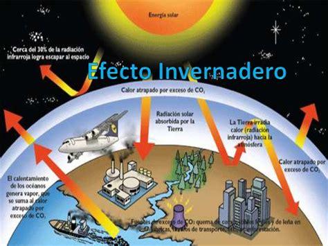 Efecto invernadero1