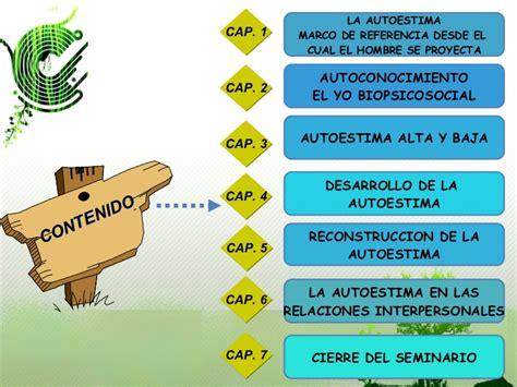 Ejemplo De La Escalera Del Autoestima   Ejemplo Sencillo