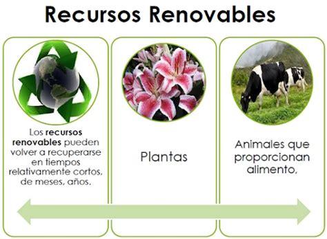 Ejemplo de recursos renovables