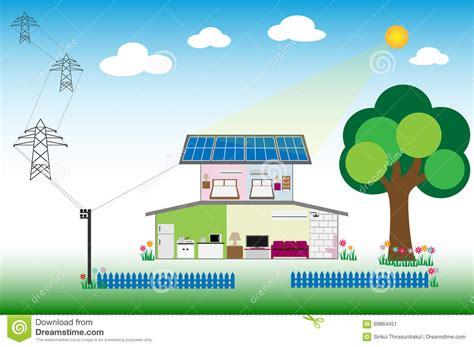 Ejemplo Del Concepto De La Energía Renovable Stock de ...