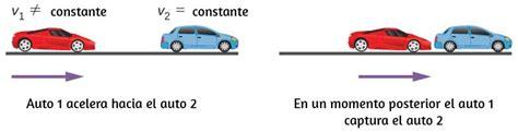 Ejemplos De Velocidad Constante En La Vida Cotidiana ...