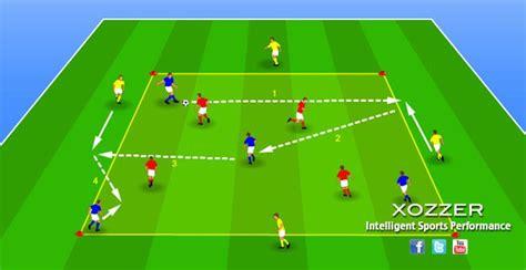 Ejercicio de fútbol: posesión de balón y apoyo lateral ...