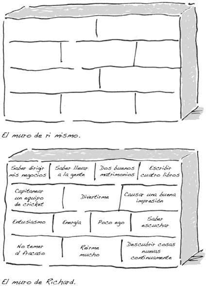 Ejercicios de autoconocimiento, autoestima y optimismo  1 ...