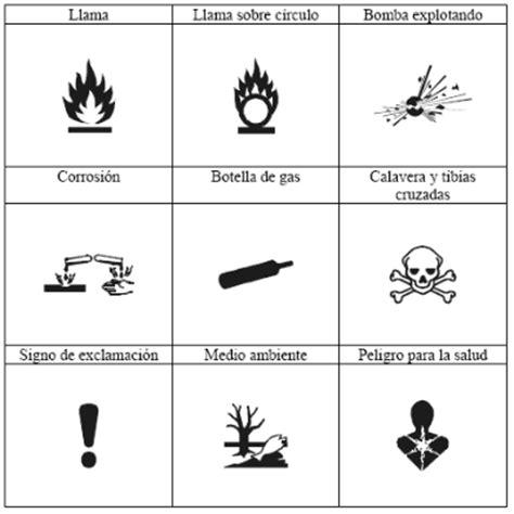 Ejercicios de pronombres personales: Sustancias naturales