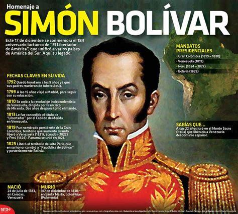El 17 de diciembre se conmemora el 184 aniversario de la ...