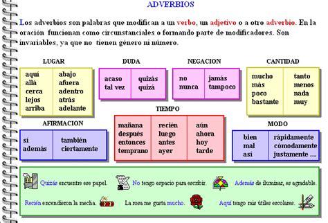 EL ADVERBIO   Lengua y Literatura Castellanas