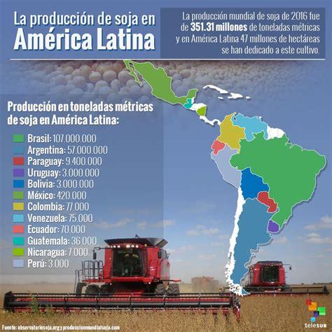 El agronegocio de la soja en América Latina | En ...
