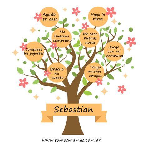 El Árbol de la autoestima: Una actividad para fortalecer ...