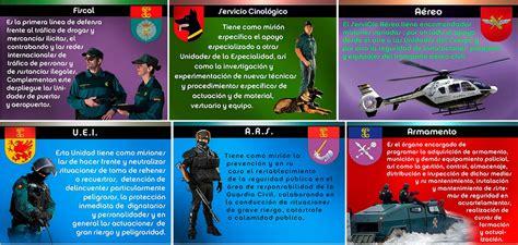 El Archivo de Forocoches: Aspirante a Guardia Civil