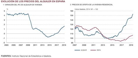El Banco de España explica el calentón de precios en el ...