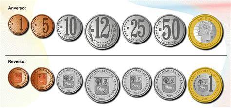 El Bolívar Fuerte, la moneda venezolana utilizada para ...